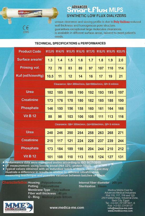 low flux poly sulfone dialyzers (steam)_002