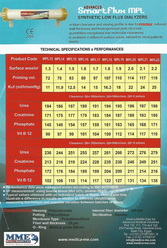 low flux purema dialyzers (Gamma)_002